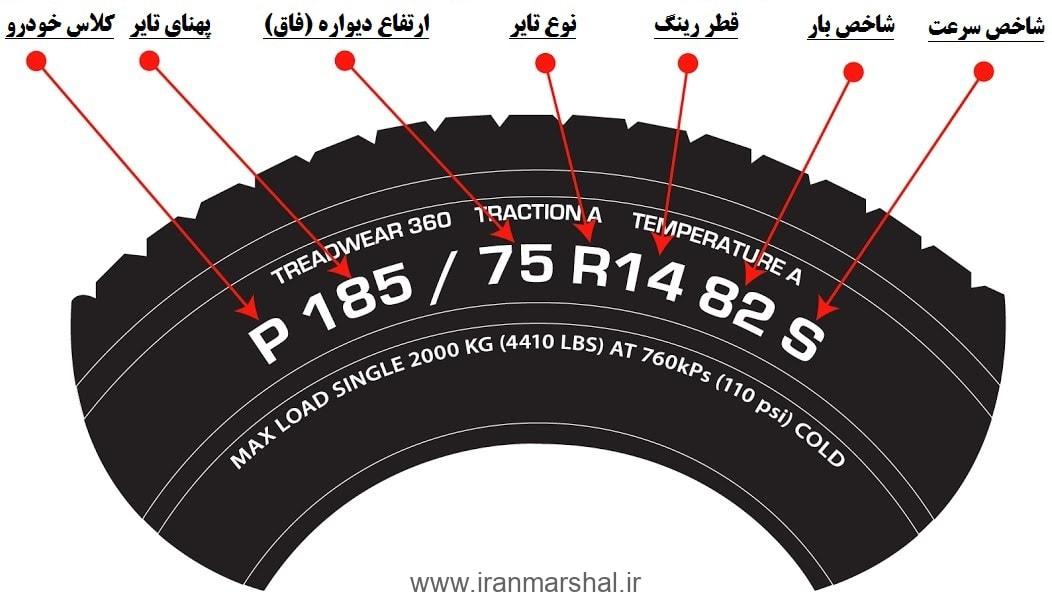 اعداد روی لاستیک ماشین