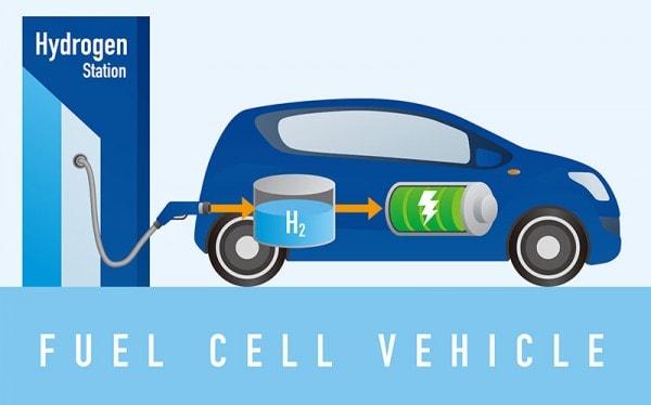ماشین سوخت هیدروژن